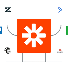 Prototype: Zapier integration — connect your site with 2000+ apps for more efficiency